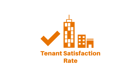 Tenant Satisfaction Rate